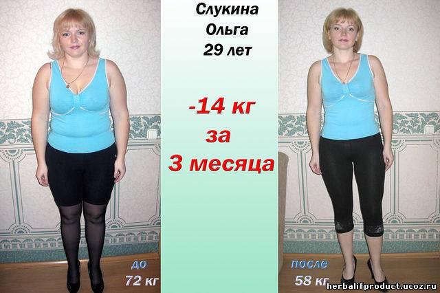 Еда для похудения 3